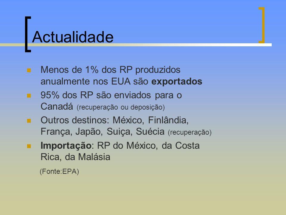 ActualidadeMenos de 1% dos RP produzidos anualmente nos EUA são exportados. 95% dos RP são enviados para o Canadá (recuperação ou deposição)