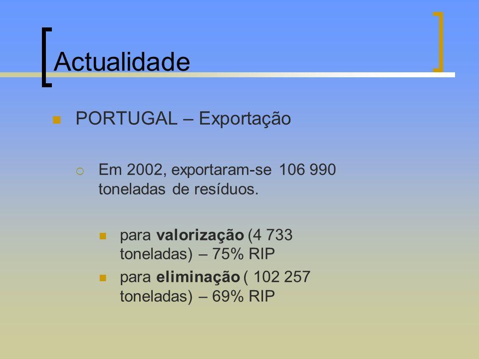 Actualidade PORTUGAL – Exportação