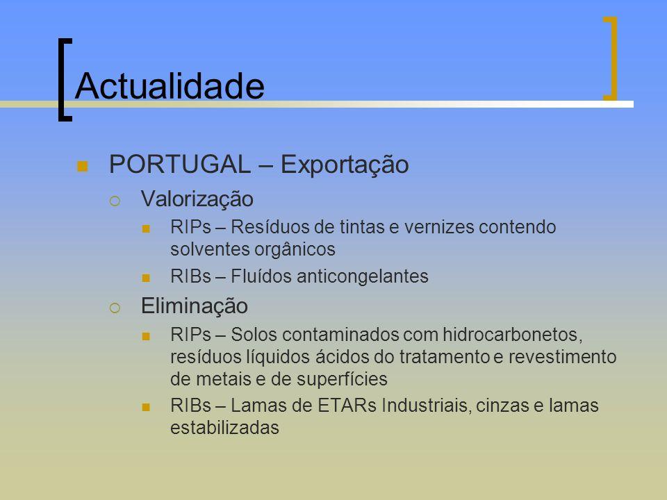 Actualidade PORTUGAL – Exportação Valorização Eliminação