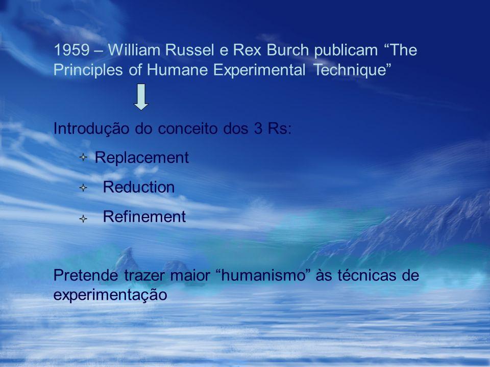 Introdução do conceito dos 3 Rs: