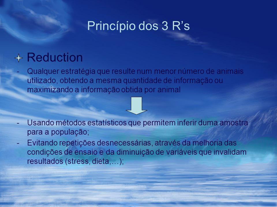 Princípio dos 3 R's Reduction