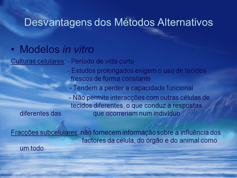 Desvantagens dos Métodos Alternativos