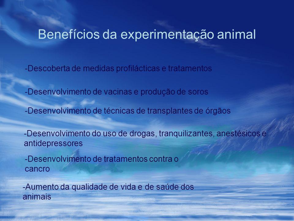 Benefícios da experimentação animal