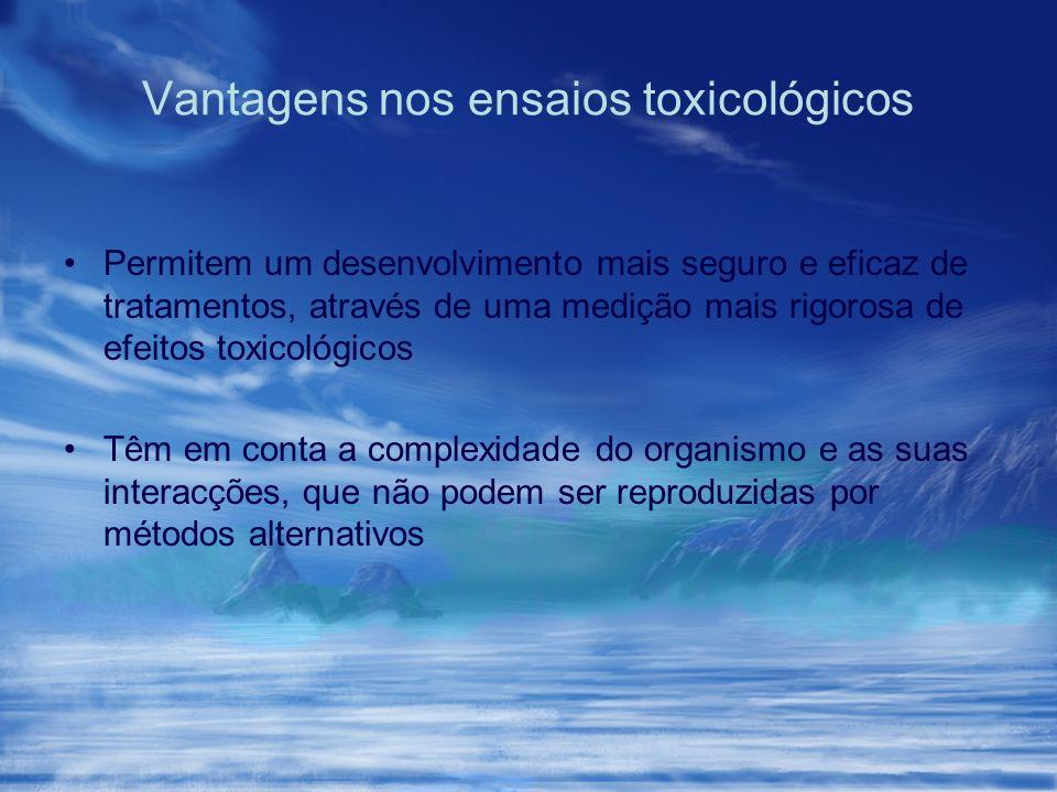 Vantagens nos ensaios toxicológicos