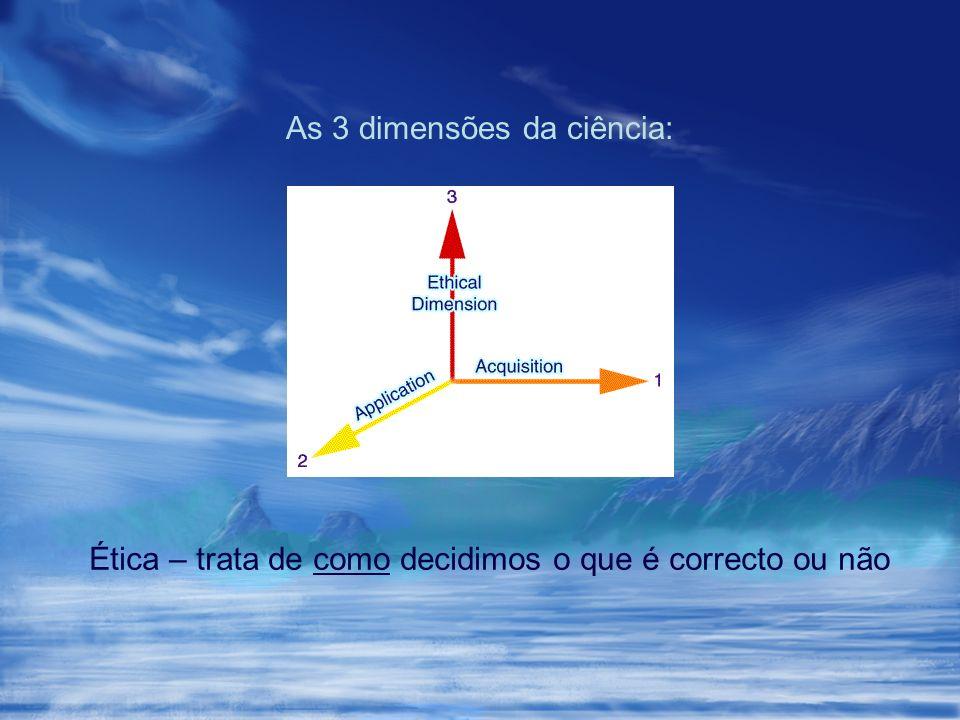 As 3 dimensões da ciência:
