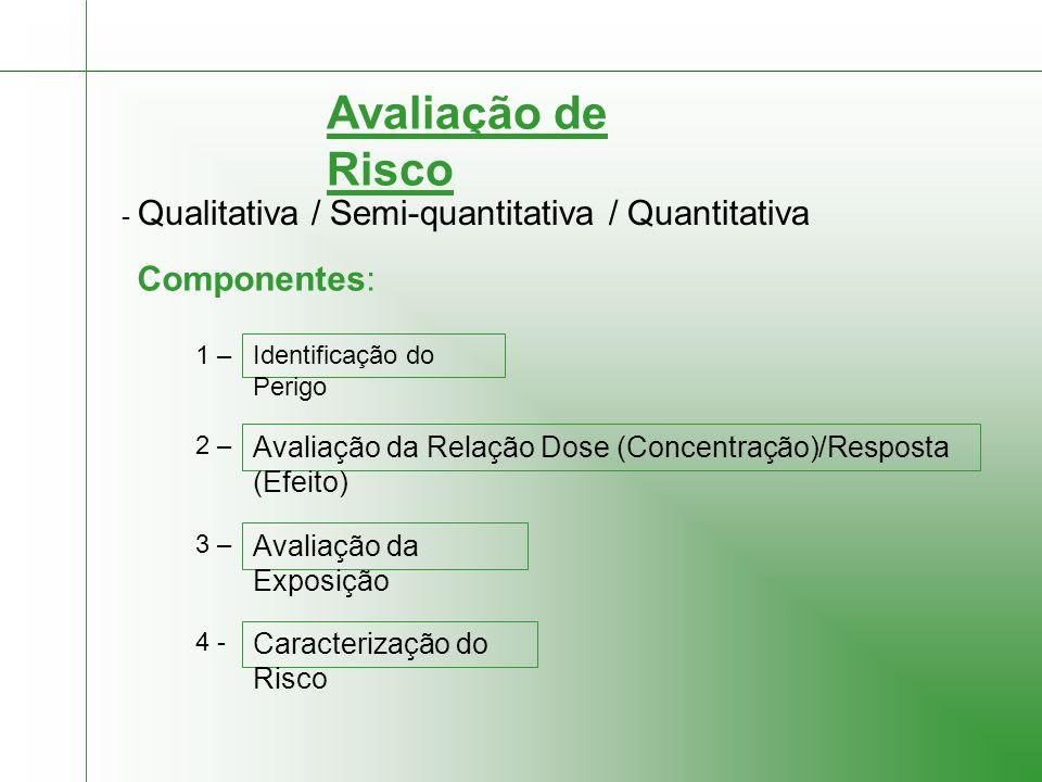 Avaliação de Risco - Qualitativa / Semi-quantitativa / Quantitativa. Componentes: 1 – Identificação do Perigo.