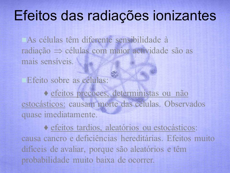 Efeitos das radiações ionizantes