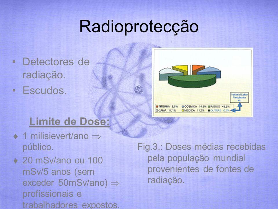Radioprotecção Detectores de radiação. Escudos. Limite de Dose: