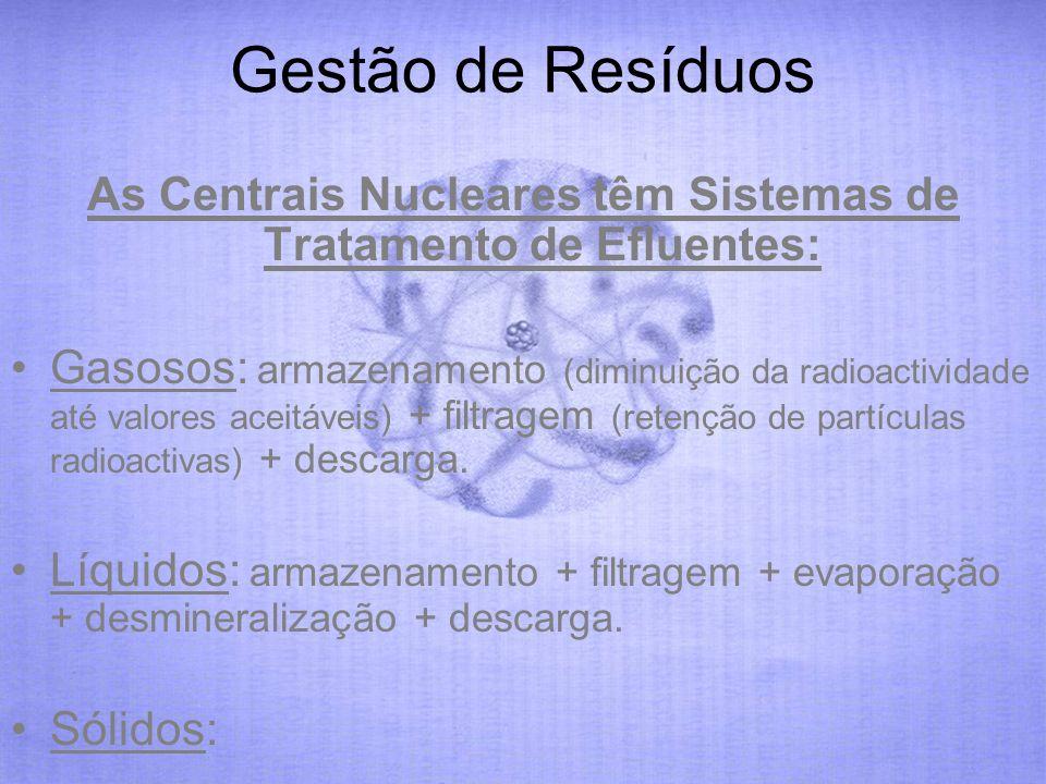 As Centrais Nucleares têm Sistemas de Tratamento de Efluentes: