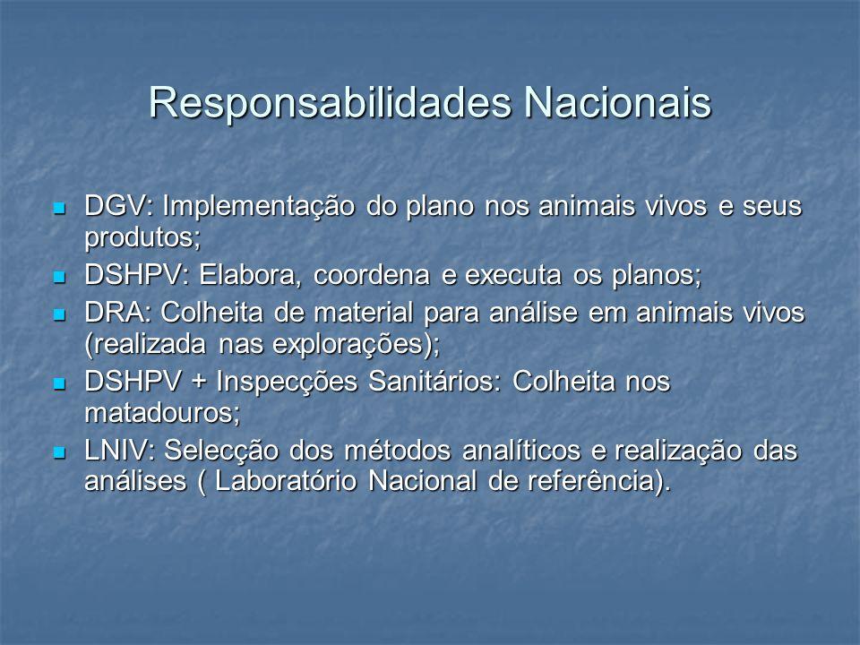 Responsabilidades Nacionais