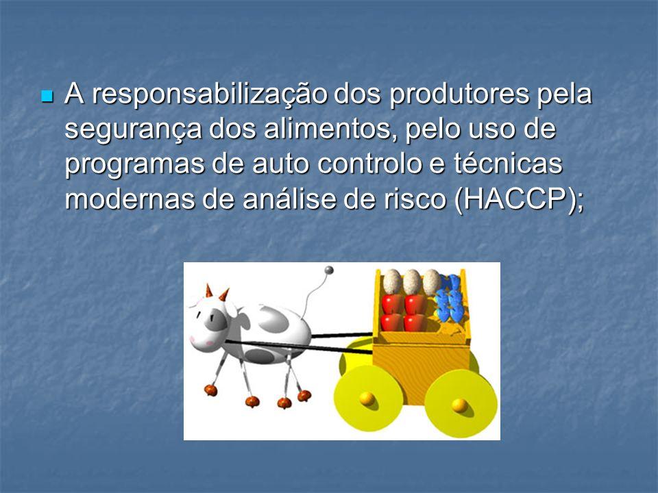 A responsabilização dos produtores pela segurança dos alimentos, pelo uso de programas de auto controlo e técnicas modernas de análise de risco (HACCP);