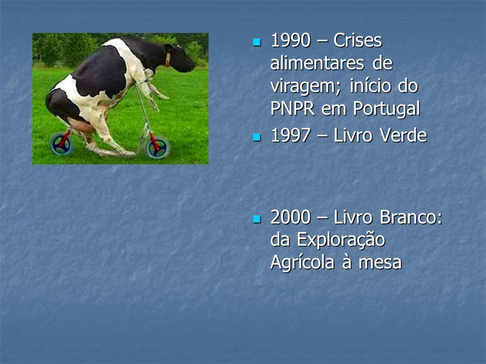1990 – Crises alimentares de viragem; início do PNPR em Portugal
