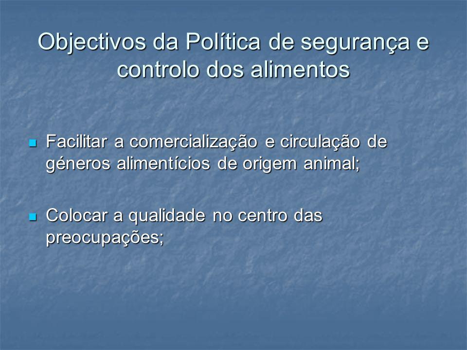 Objectivos da Política de segurança e controlo dos alimentos