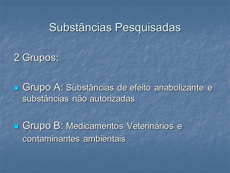 Substâncias Pesquisadas