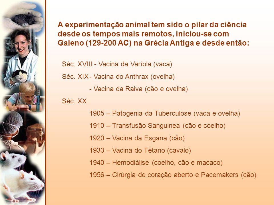 A experimentação animal tem sido o pilar da ciência desde os tempos mais remotos, iniciou-se com Galeno (129-200 AC) na Grécia Antiga e desde então: