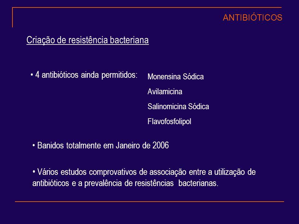 Criação de resistência bacteriana