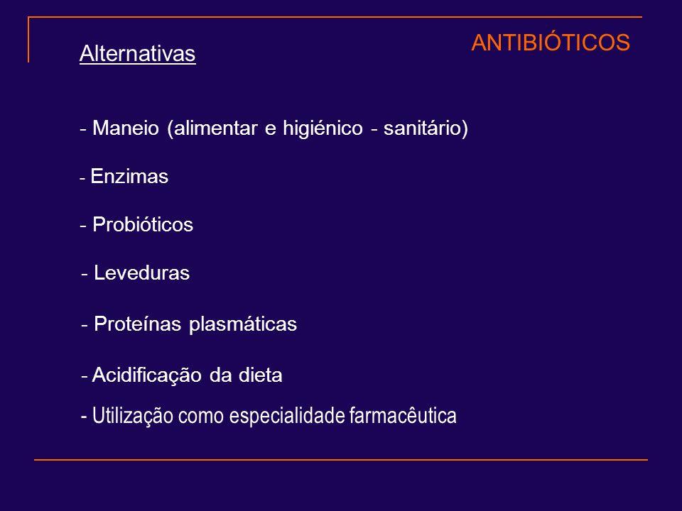 - Utilização como especialidade farmacêutica