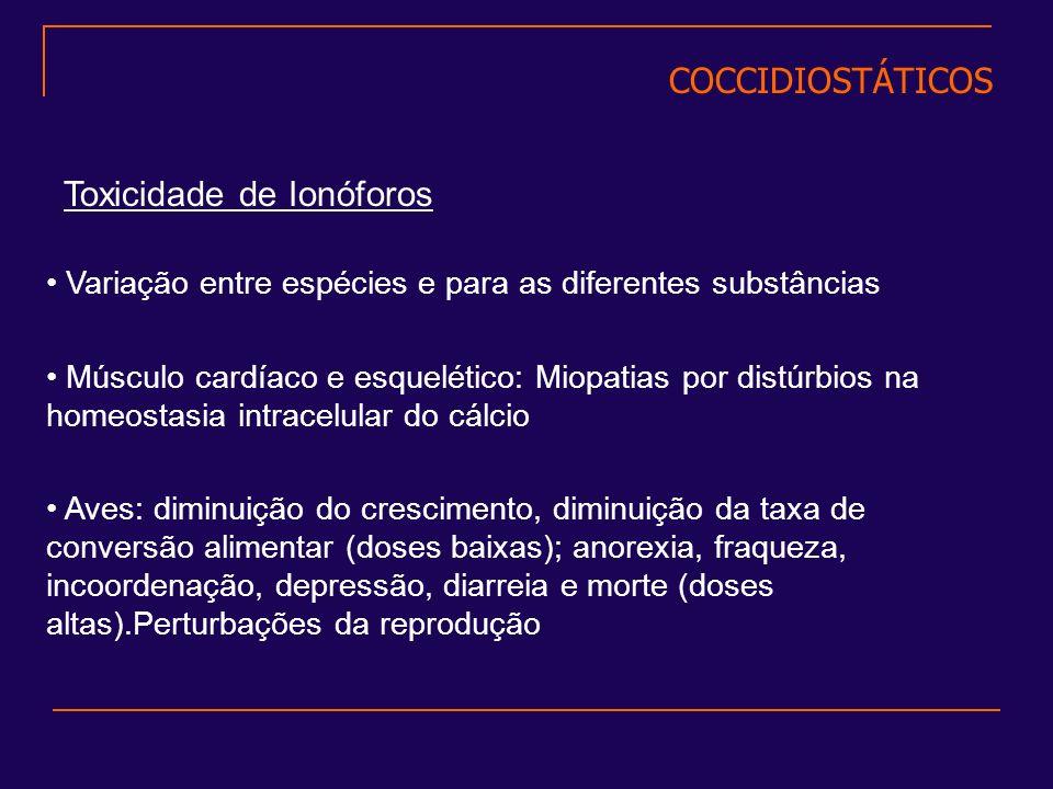 Toxicidade de Ionóforos