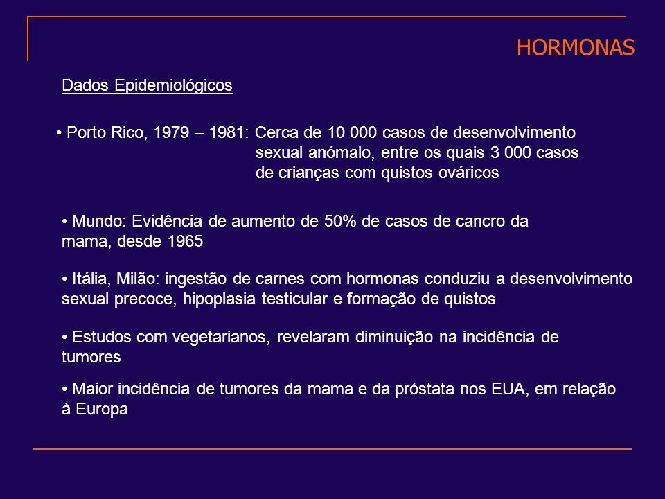 HORMONAS Dados Epidemiológicos