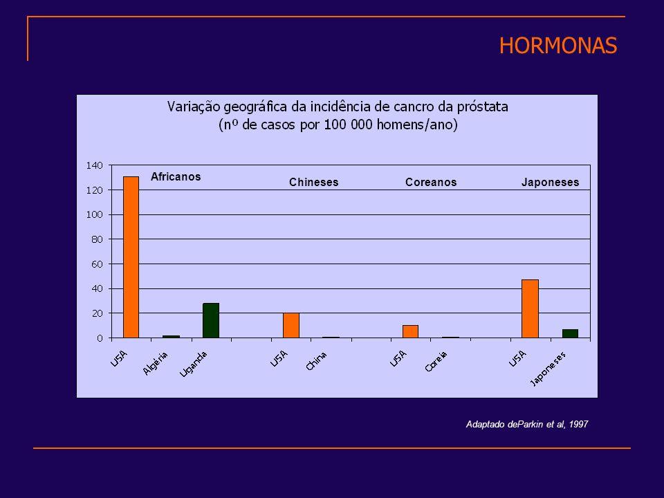 HORMONAS Africanos Chineses Coreanos Japoneses