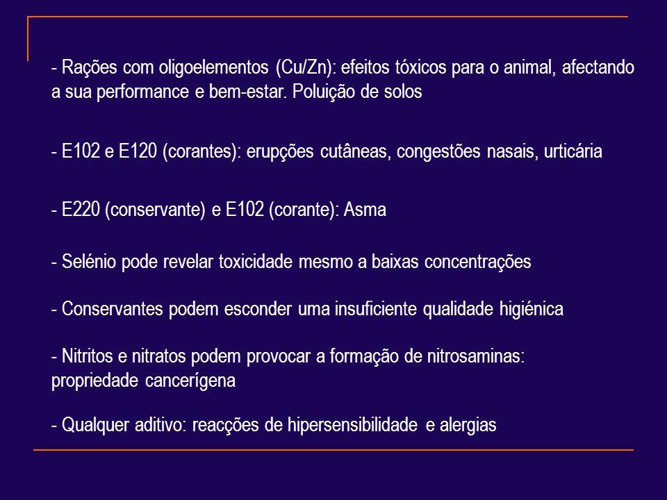 - Rações com oligoelementos (Cu/Zn): efeitos tóxicos para o animal, afectando a sua performance e bem-estar. Poluição de solos
