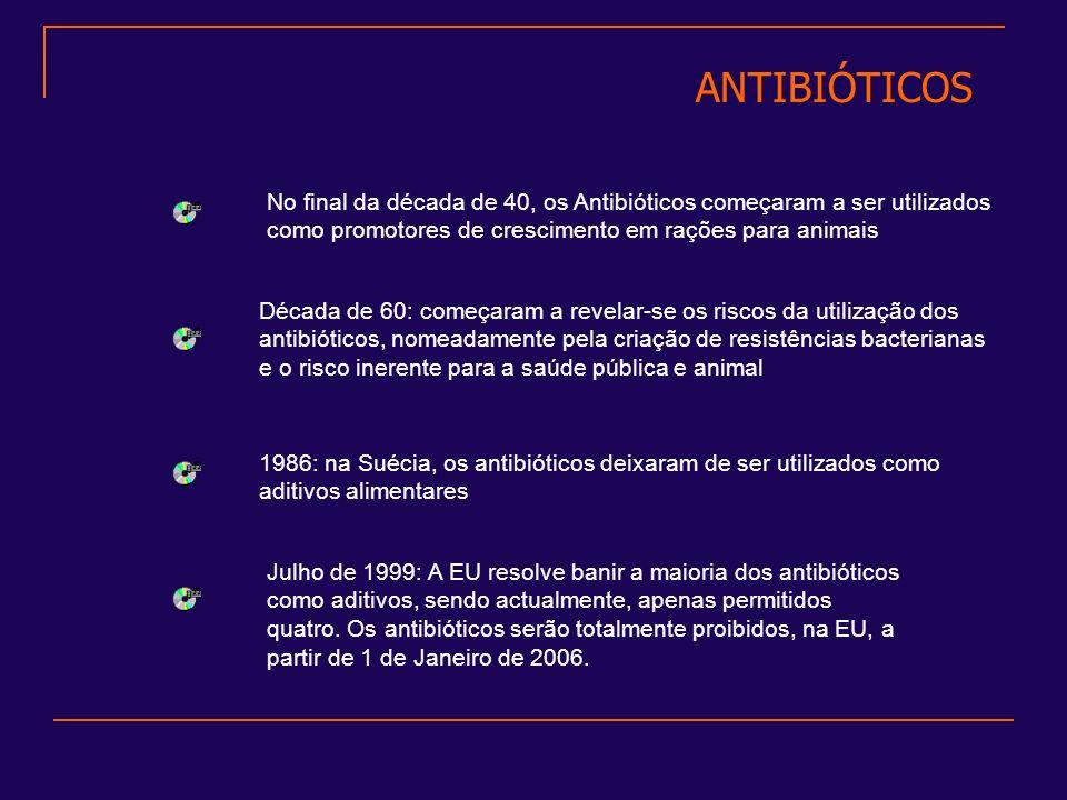 ANTIBIÓTICOS No final da década de 40, os Antibióticos começaram a ser utilizados como promotores de crescimento em rações para animais.