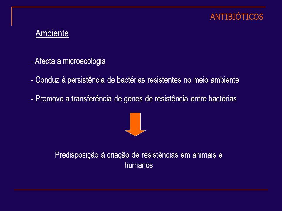 Predisposição à criação de resistências em animais e humanos