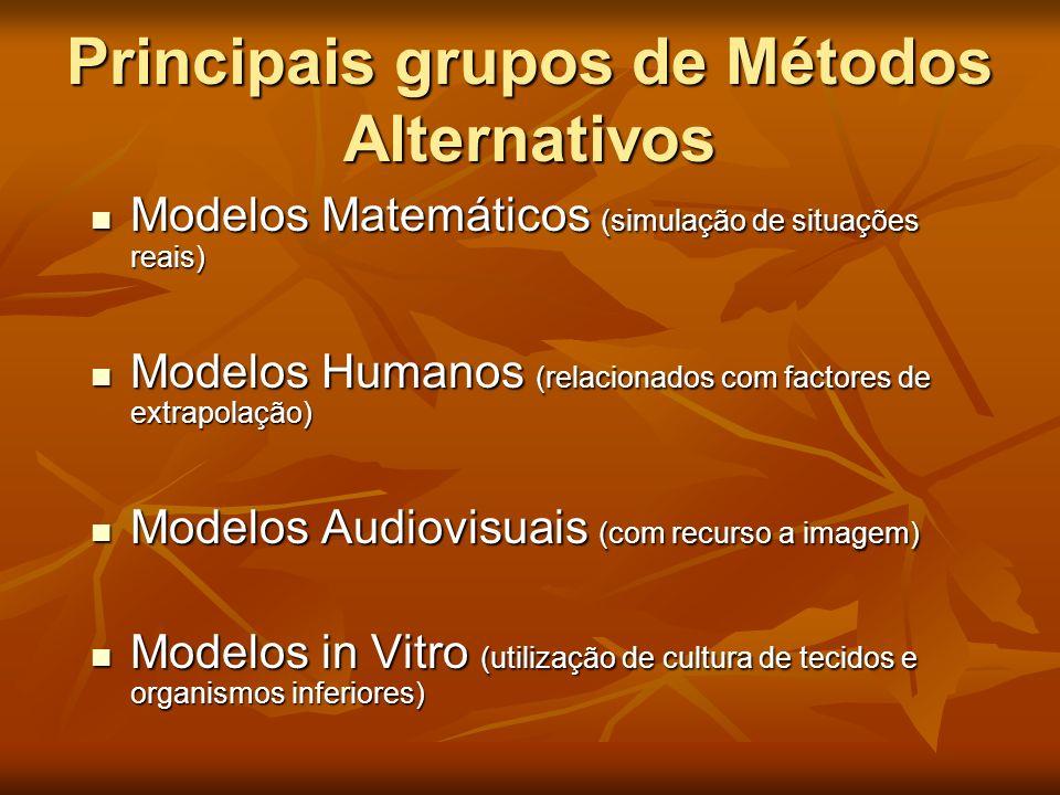 Principais grupos de Métodos Alternativos
