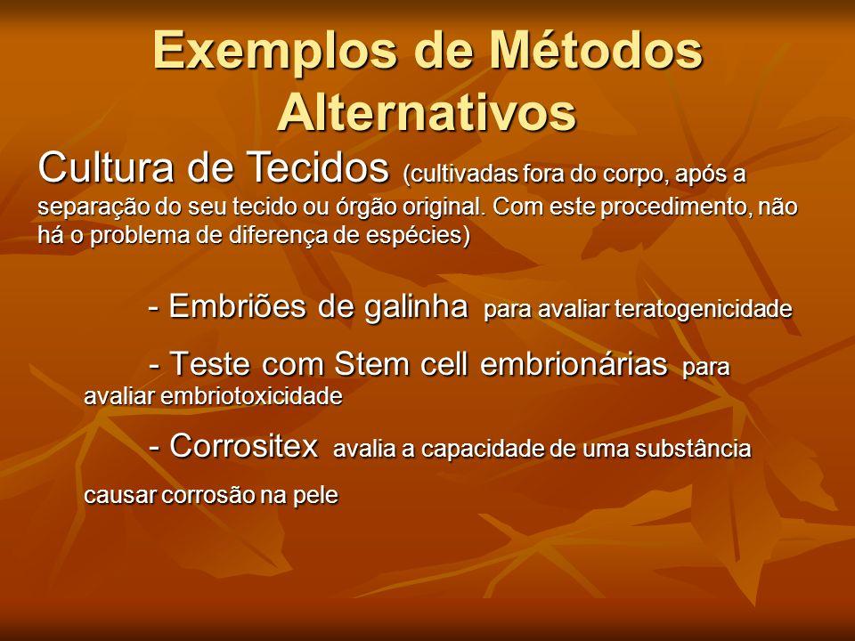 Exemplos de Métodos Alternativos