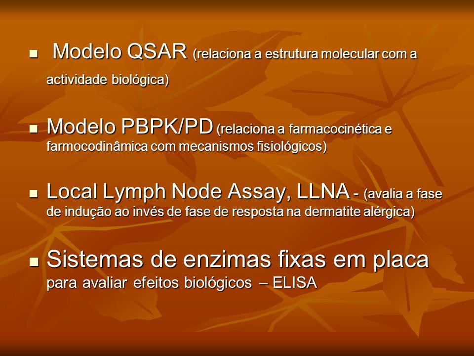 Modelo QSAR (relaciona a estrutura molecular com a actividade biológica)