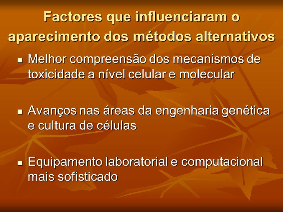 Factores que influenciaram o aparecimento dos métodos alternativos