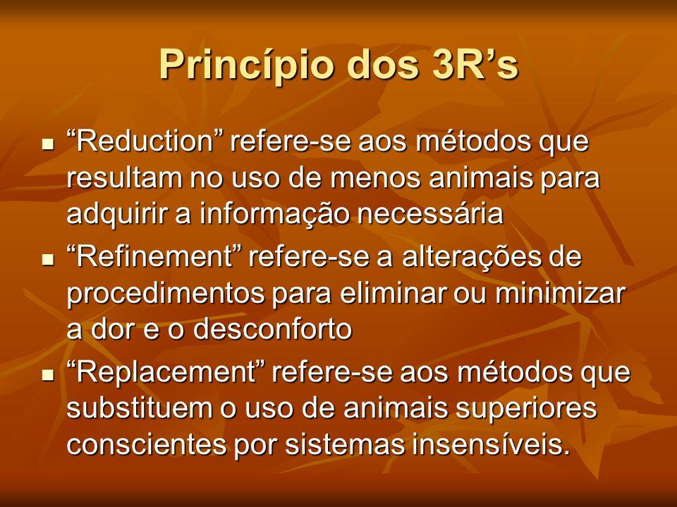 Princípio dos 3R's Reduction refere-se aos métodos que resultam no uso de menos animais para adquirir a informação necessária.