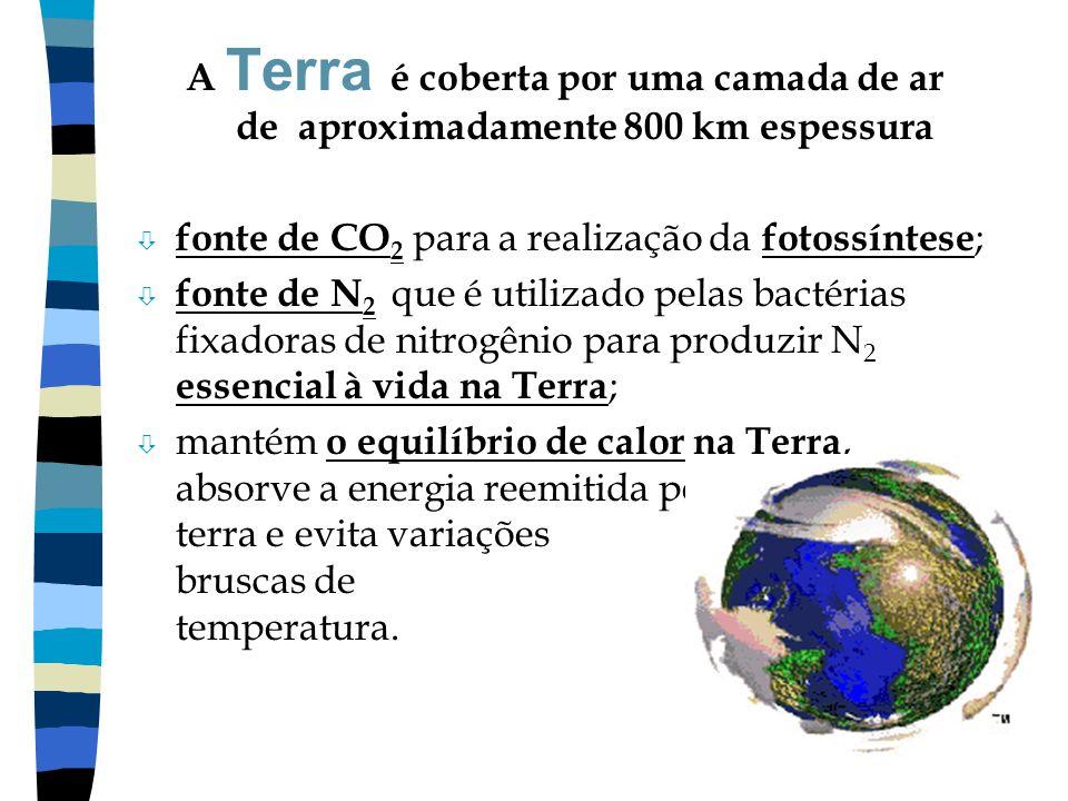A Terra é coberta por uma camada de ar de aproximadamente 800 km espessura
