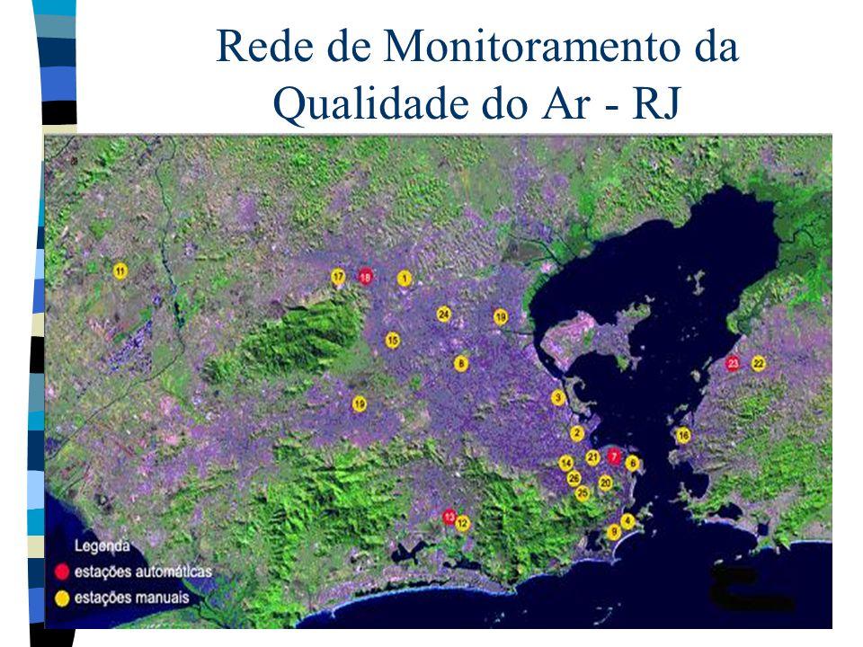 Rede de Monitoramento da Qualidade do Ar - RJ