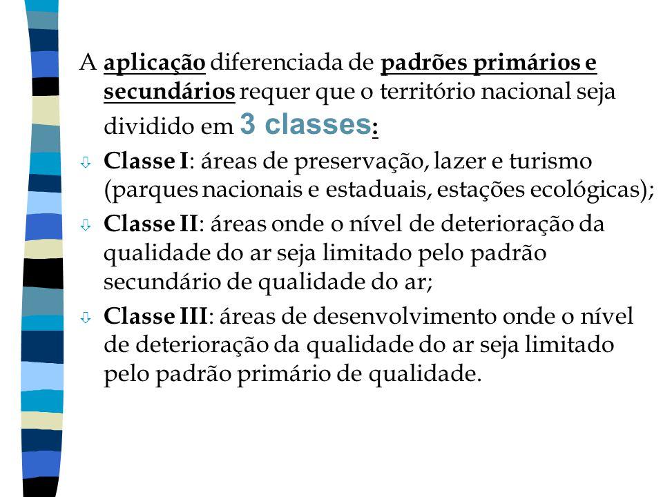 A aplicação diferenciada de padrões primários e secundários requer que o território nacional seja dividido em 3 classes: