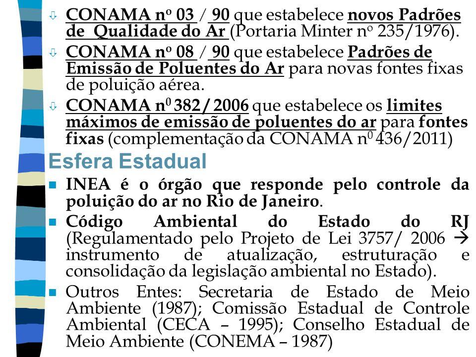 CONAMA no 03 / 90 que estabelece novos Padrões de Qualidade do Ar (Portaria Minter no 235/1976).