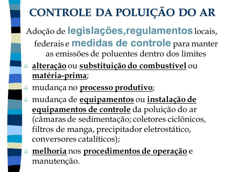 CONTROLE DA POLUIÇÃO DO AR