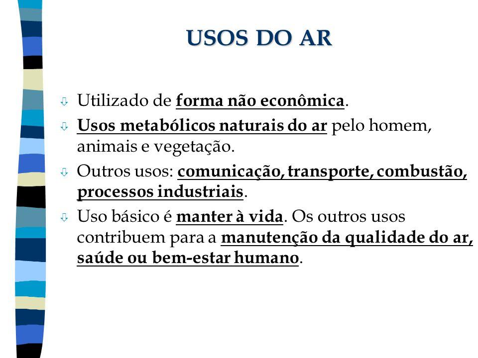 USOS DO AR Utilizado de forma não econômica.