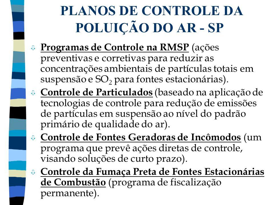 PLANOS DE CONTROLE DA POLUIÇÃO DO AR - SP