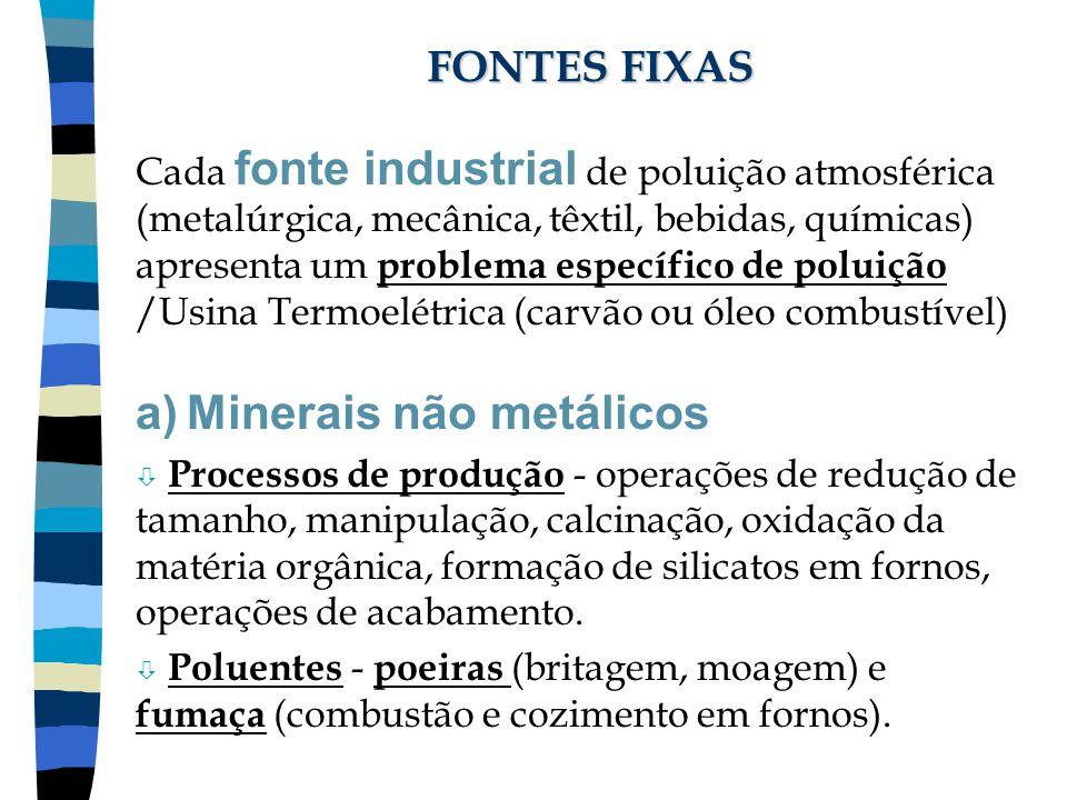 a) Minerais não metálicos