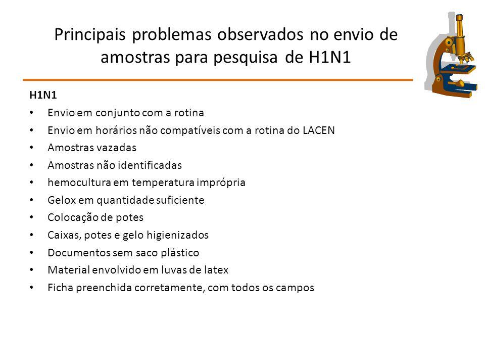 Principais problemas observados no envio de amostras para pesquisa de H1N1