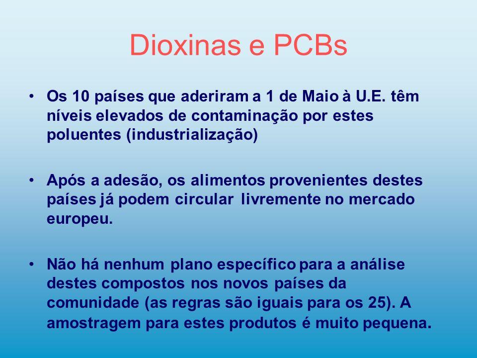 Dioxinas e PCBs Os 10 países que aderiram a 1 de Maio à U.E. têm níveis elevados de contaminação por estes poluentes (industrialização)