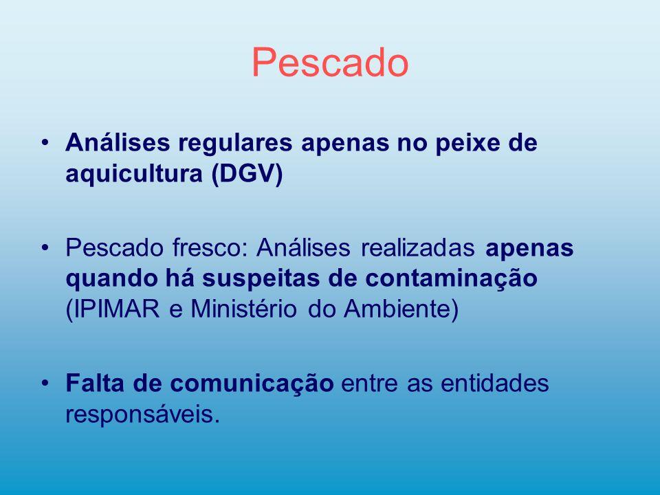 Pescado Análises regulares apenas no peixe de aquicultura (DGV)