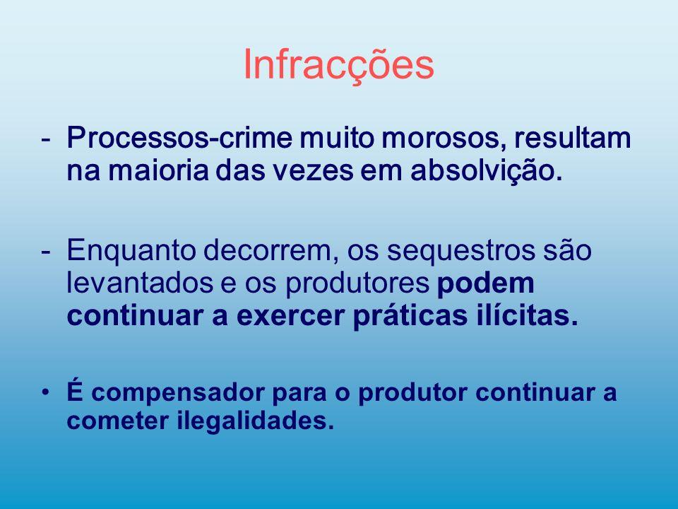 Infracções Processos-crime muito morosos, resultam na maioria das vezes em absolvição.