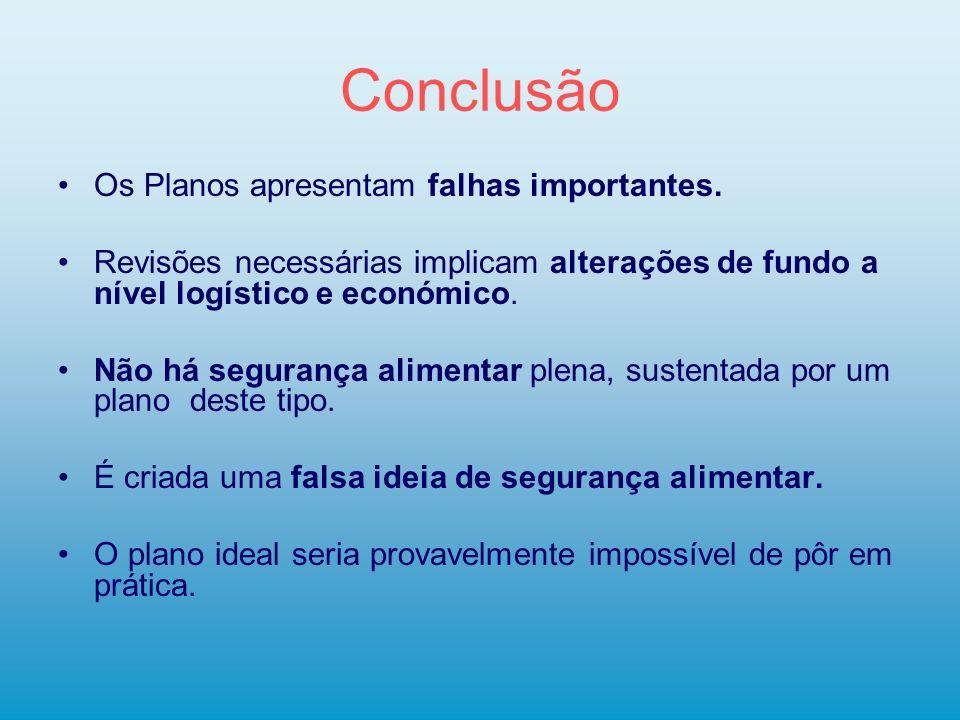 Conclusão Os Planos apresentam falhas importantes.