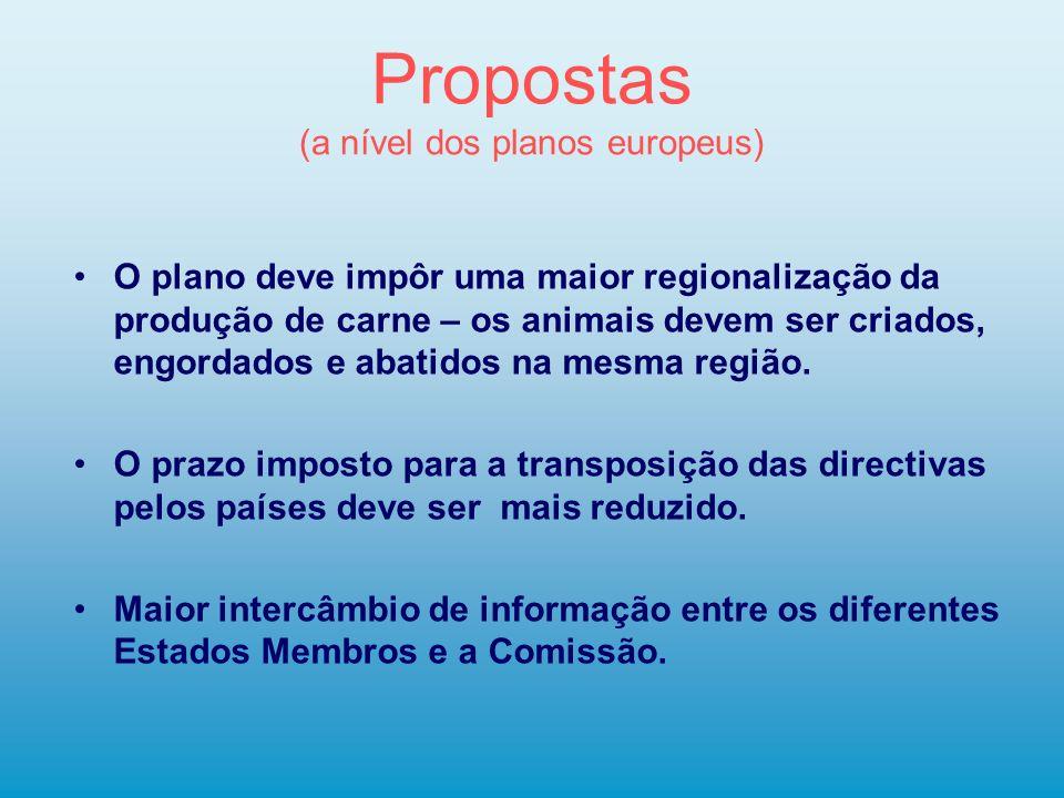 Propostas (a nível dos planos europeus)