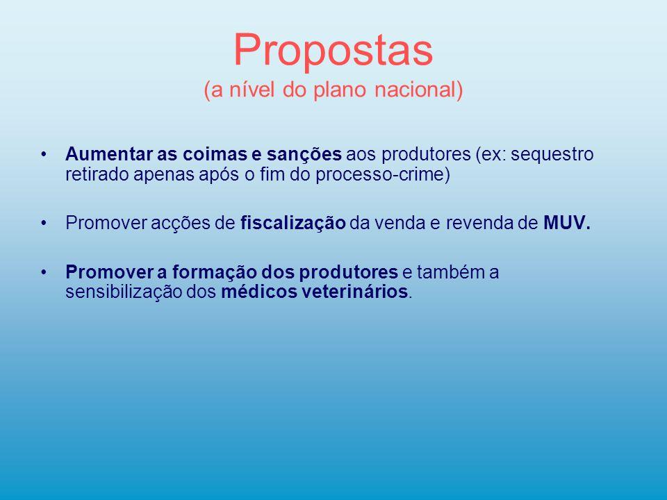 Propostas (a nível do plano nacional)