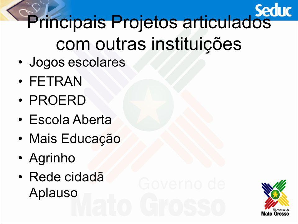 Principais Projetos articulados com outras instituições