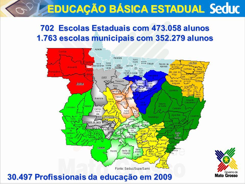 EDUCAÇÃO BÁSICA ESTADUAL