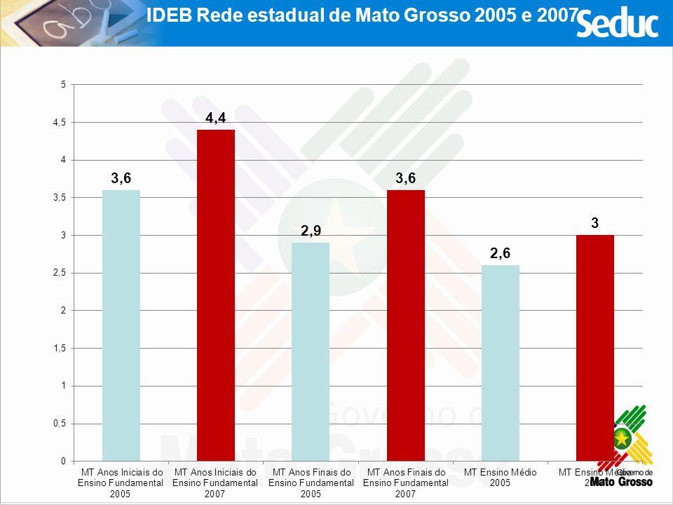 IDEB Rede estadual de Mato Grosso 2005 e 2007